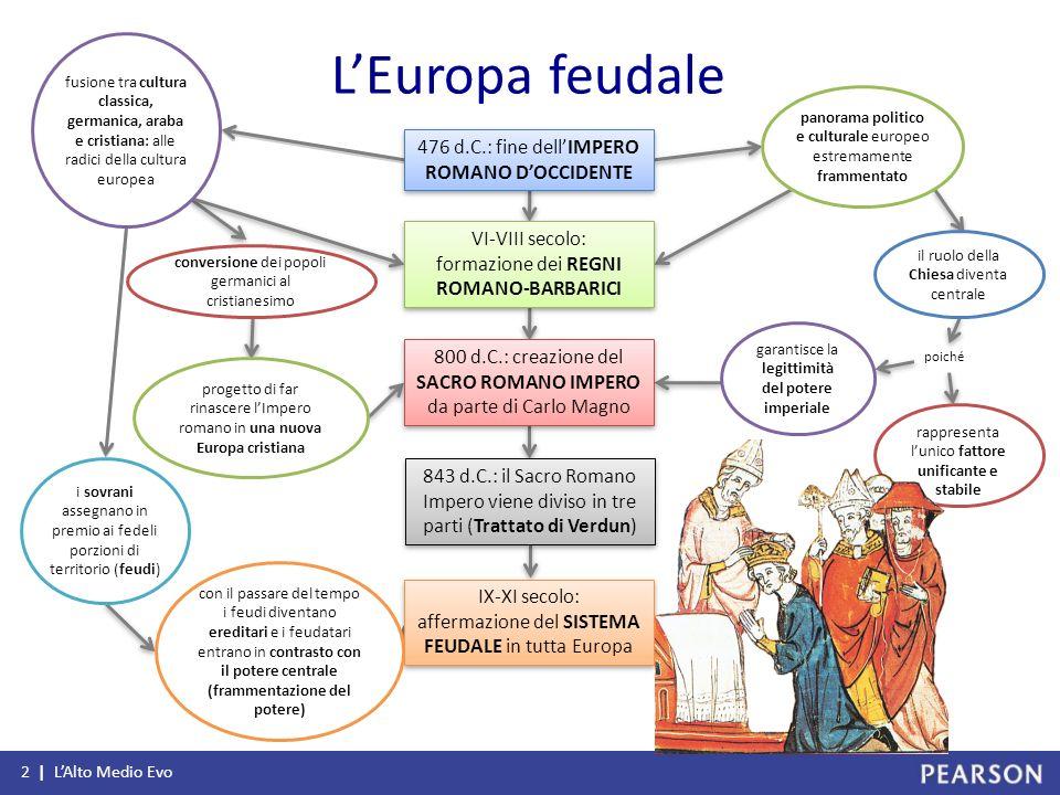 LEuropa feudale poiché 2 | LAlto Medio Evo 476 d.C.: fine dellIMPERO ROMANO DOCCIDENTE VI-VIII secolo: formazione dei REGNI ROMANO-BARBARICI VI-VIII s