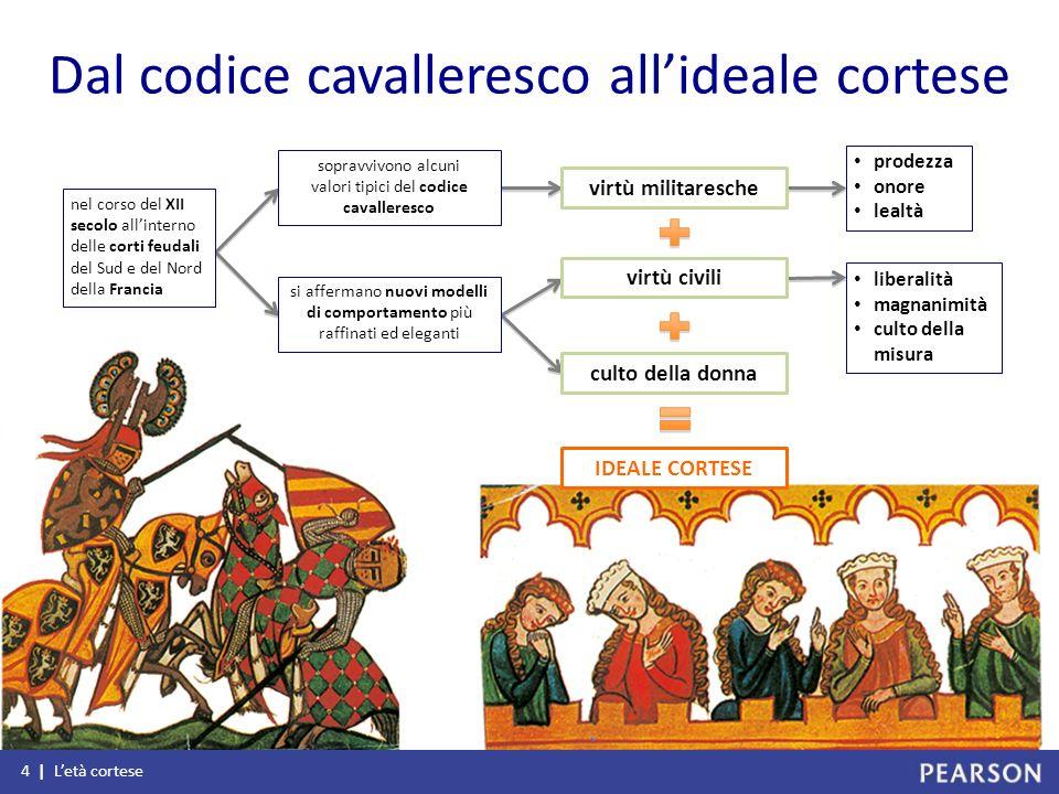 IDEALE CORTESE Dal codice cavalleresco allideale cortese 4 | Letà cortese sopravvivono alcuni valori tipici del codice cavalleresco nel corso del XII