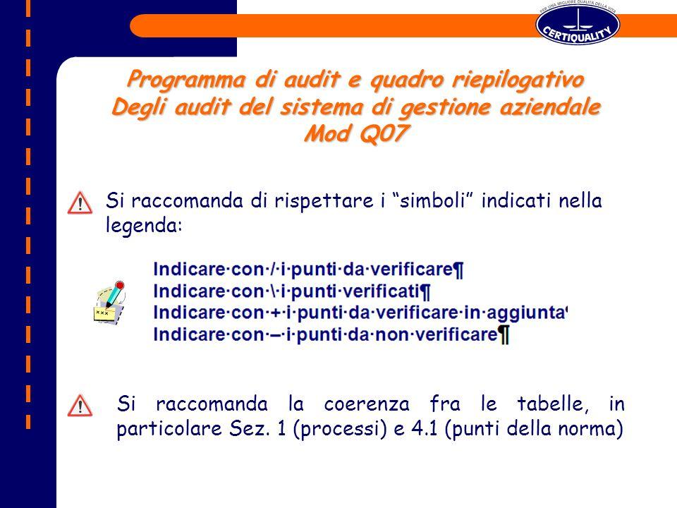 Programma di audit e quadro riepilogativo Degli audit del sistema di gestione aziendale Mod Q07 Si raccomanda di rispettare i simboli indicati nella legenda: Si raccomanda la coerenza fra le tabelle, in particolare Sez.