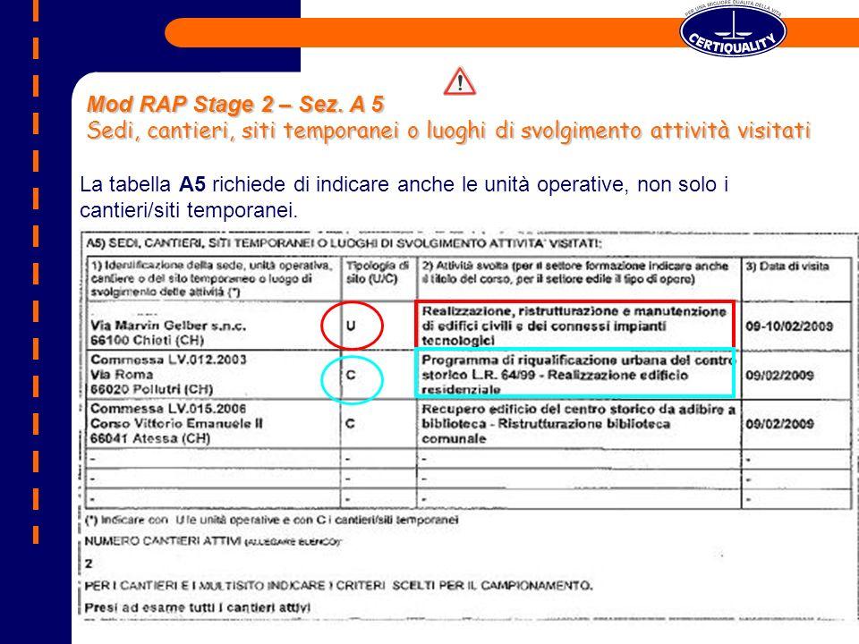 Mod RAP Stage 2 – Sez.