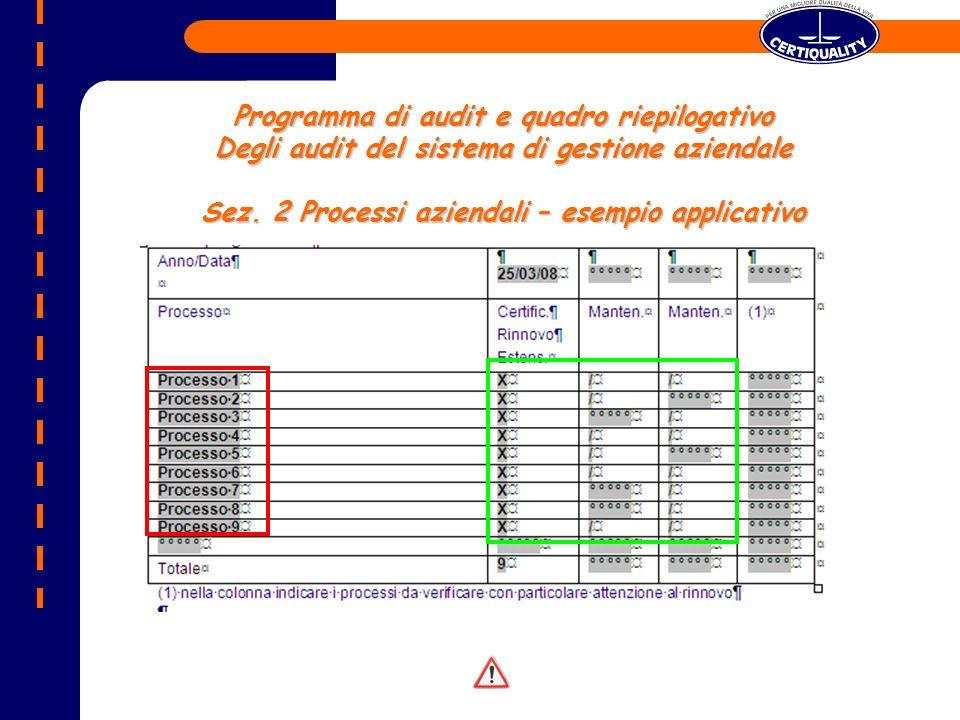 Programma di audit e quadro riepilogativo Degli audit del sistema di gestione aziendale Sez.