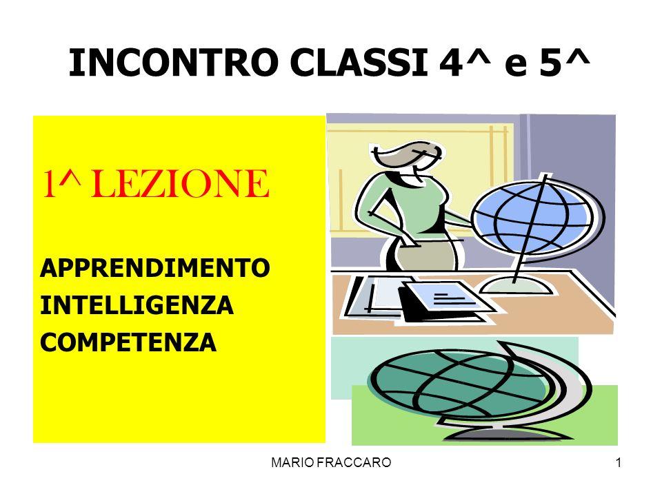 MARIO FRACCARO1 INCONTRO CLASSI 4^ e 5^ 1^ LEZIONE APPRENDIMENTO INTELLIGENZA COMPETENZA