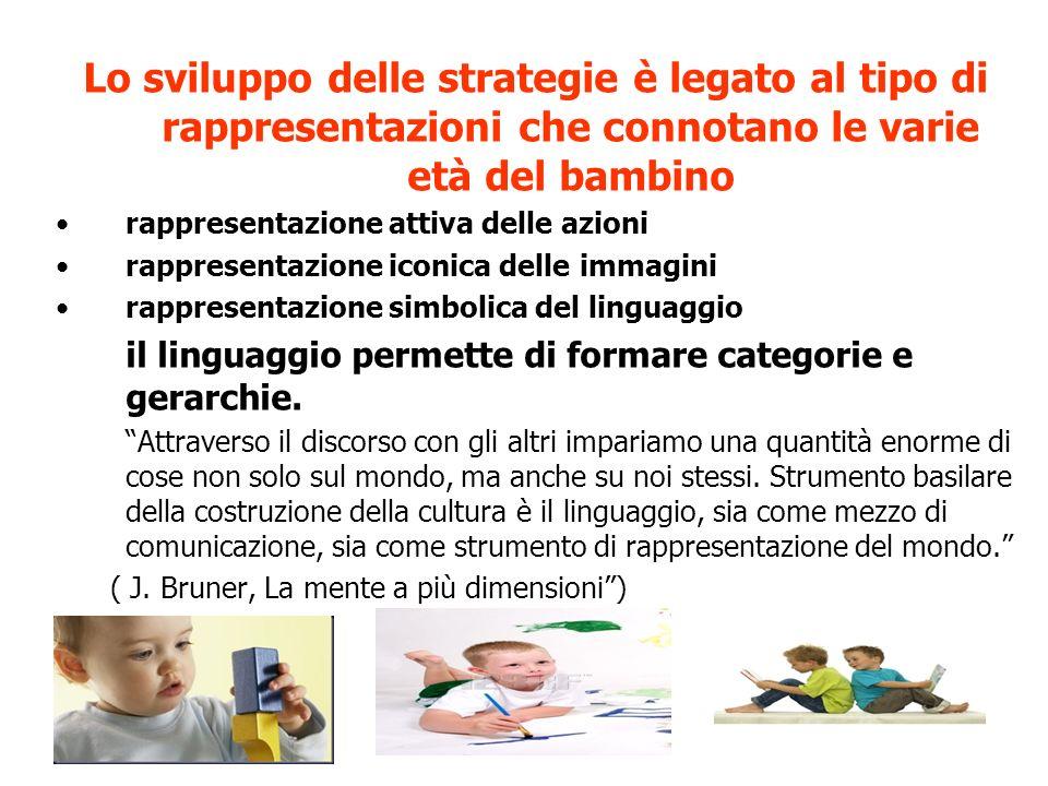 13 Lo sviluppo delle strategie è legato al tipo di rappresentazioni che connotano le varie età del bambino rappresentazione attiva delle azioni rappre