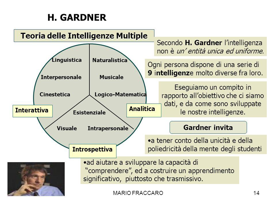 MARIO FRACCARO14 Teoria delle Intelligenze Multiple Secondo H. Gardner lintelligenza non è un entità unica ed uniforme. Eseguiamo un compito in rappor