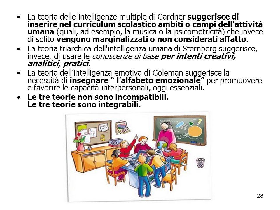 MARIO FRACCARO28 La teoria delle intelligenze multiple di Gardner suggerisce di inserire nel curriculum scolastico ambiti o campi dell'attività umana