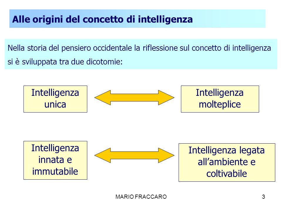 MARIO FRACCARO3 Alle origini del concetto di intelligenza Nella storia del pensiero occidentale la riflessione sul concetto di intelligenza si è svilu