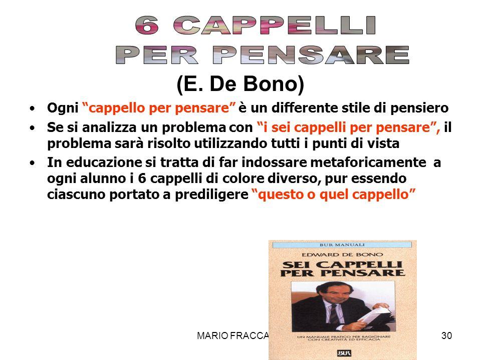 MARIO FRACCARO30 (E. De Bono) Ogni cappello per pensare è un differente stile di pensiero Se si analizza un problema con i sei cappelli per pensare, i