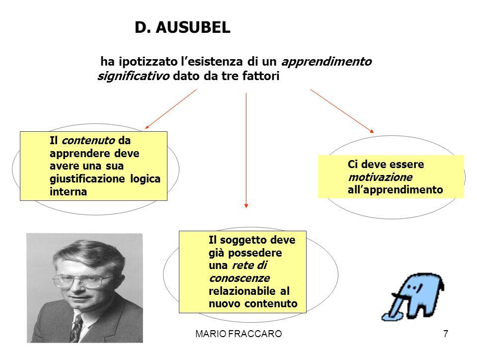 MARIO FRACCARO7 ha ipotizzato lesistenza di un apprendimento significativo dato da tre fattori Il contenuto da apprendere deve avere una sua giustific