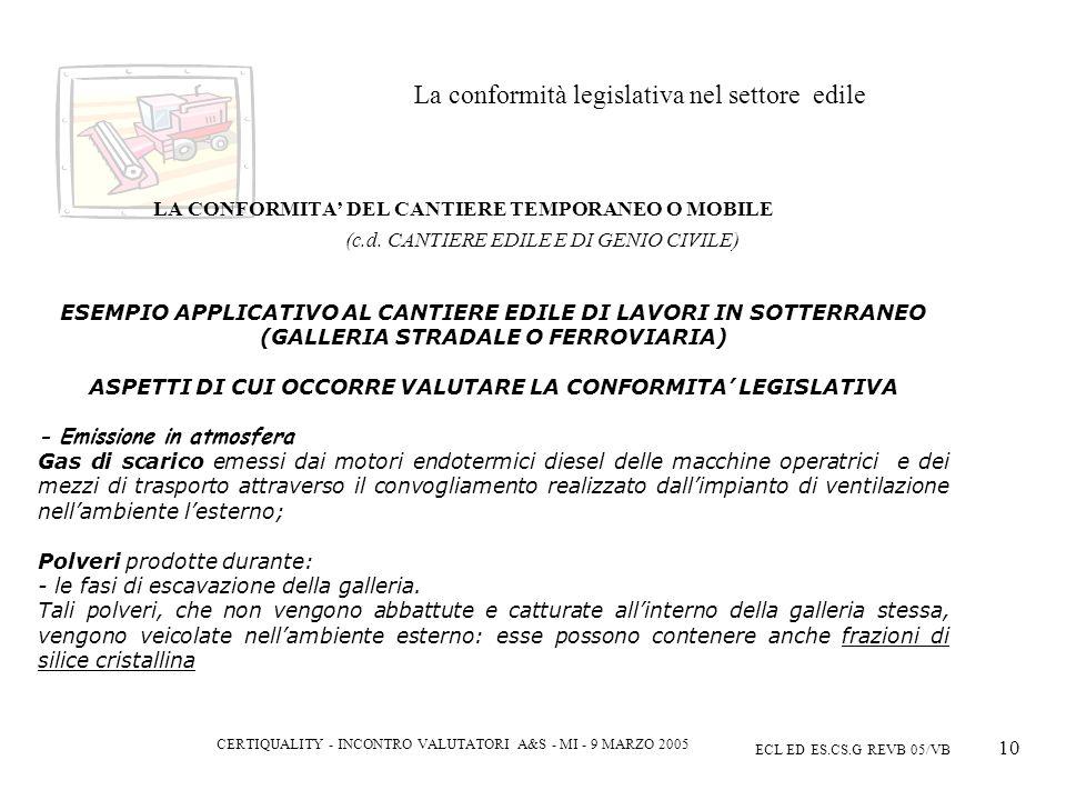 CERTIQUALITY - INCONTRO VALUTATORI A&S - MI - 9 MARZO 2005 ECL ED ES.CS.G REVB 05/VB 10 La conformità legislativa nel settore edile LA CONFORMITA DEL CANTIERE TEMPORANEO O MOBILE (c.d.