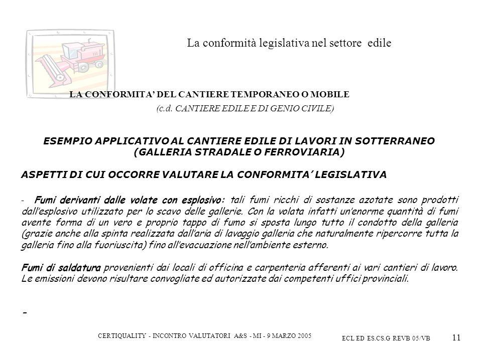 CERTIQUALITY - INCONTRO VALUTATORI A&S - MI - 9 MARZO 2005 ECL ED ES.CS.G REVB 05/VB 11 La conformità legislativa nel settore edile LA CONFORMITA DEL CANTIERE TEMPORANEO O MOBILE (c.d.
