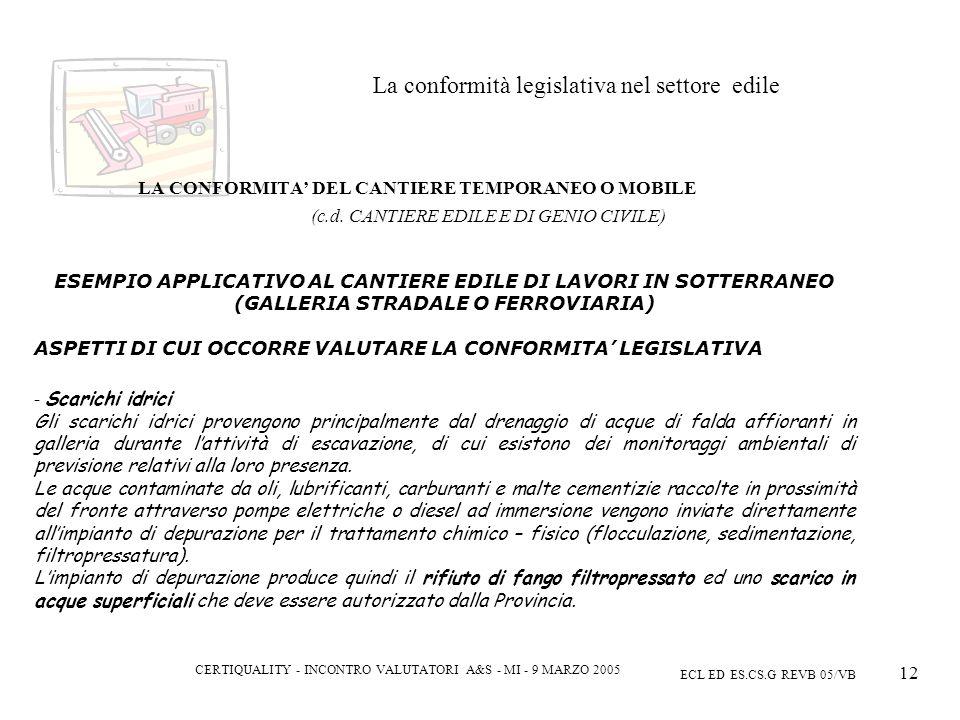 CERTIQUALITY - INCONTRO VALUTATORI A&S - MI - 9 MARZO 2005 ECL ED ES.CS.G REVB 05/VB 12 La conformità legislativa nel settore edile LA CONFORMITA DEL CANTIERE TEMPORANEO O MOBILE (c.d.