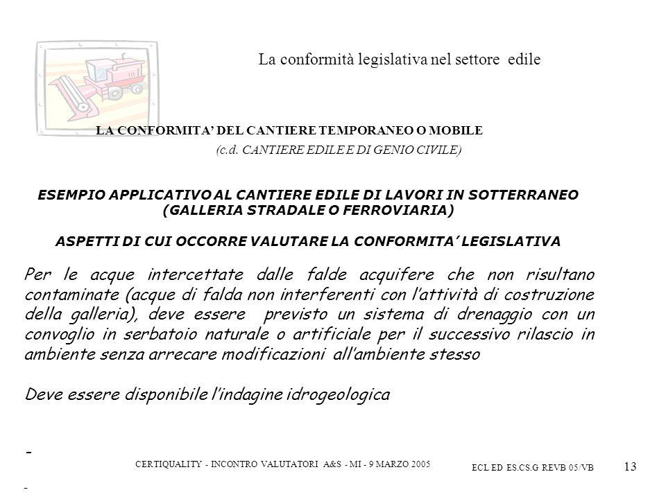 CERTIQUALITY - INCONTRO VALUTATORI A&S - MI - 9 MARZO 2005 ECL ED ES.CS.G REVB 05/VB 13 La conformità legislativa nel settore edile LA CONFORMITA DEL CANTIERE TEMPORANEO O MOBILE (c.d.