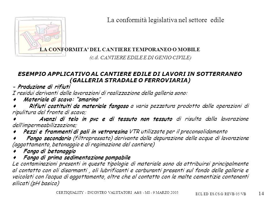 CERTIQUALITY - INCONTRO VALUTATORI A&S - MI - 9 MARZO 2005 ECL ED ES.CS.G REVB 05/VB 14 La conformità legislativa nel settore edile LA CONFORMITA DEL CANTIERE TEMPORANEO O MOBILE (c.d.