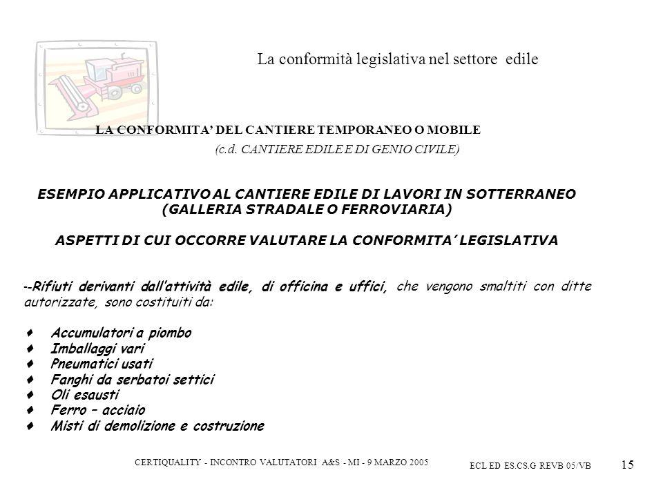 CERTIQUALITY - INCONTRO VALUTATORI A&S - MI - 9 MARZO 2005 ECL ED ES.CS.G REVB 05/VB 15 La conformità legislativa nel settore edile LA CONFORMITA DEL CANTIERE TEMPORANEO O MOBILE (c.d.