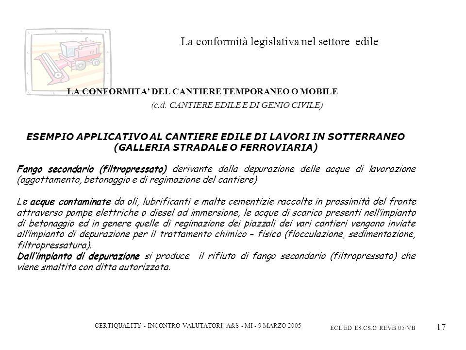 CERTIQUALITY - INCONTRO VALUTATORI A&S - MI - 9 MARZO 2005 ECL ED ES.CS.G REVB 05/VB 17 La conformità legislativa nel settore edile LA CONFORMITA DEL CANTIERE TEMPORANEO O MOBILE (c.d.