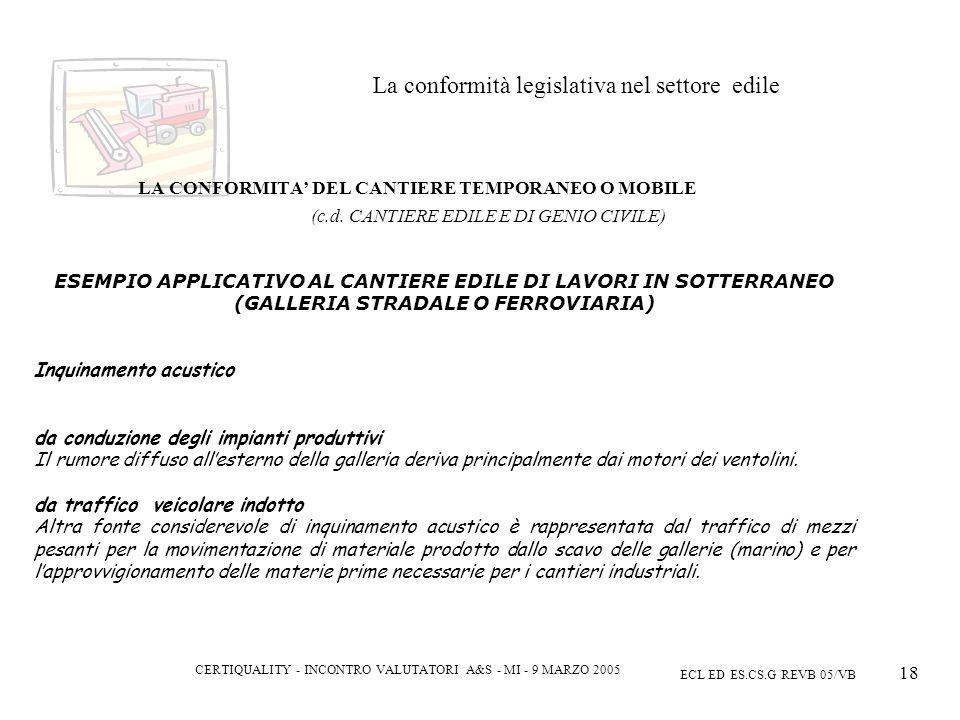 CERTIQUALITY - INCONTRO VALUTATORI A&S - MI - 9 MARZO 2005 ECL ED ES.CS.G REVB 05/VB 18 La conformità legislativa nel settore edile LA CONFORMITA DEL CANTIERE TEMPORANEO O MOBILE (c.d.