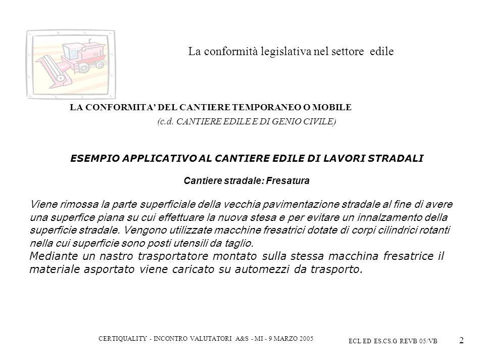 CERTIQUALITY - INCONTRO VALUTATORI A&S - MI - 9 MARZO 2005 ECL ED ES.CS.G REVB 05/VB 2 La conformità legislativa nel settore edile LA CONFORMITA DEL CANTIERE TEMPORANEO O MOBILE (c.d.