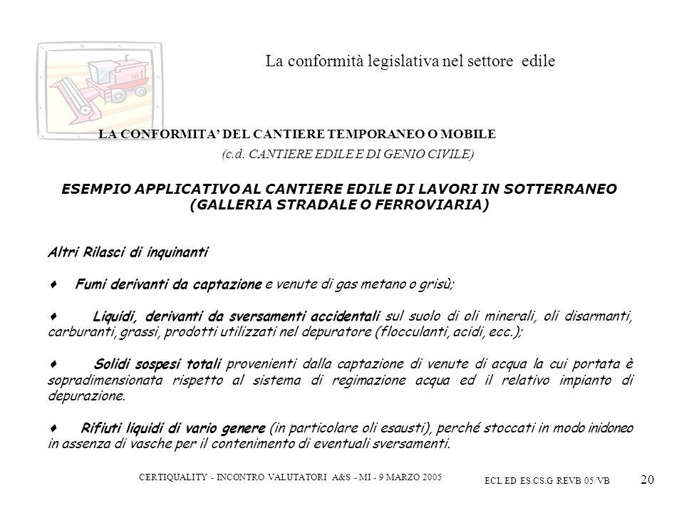 CERTIQUALITY - INCONTRO VALUTATORI A&S - MI - 9 MARZO 2005 ECL ED ES.CS.G REVB 05/VB 20 La conformità legislativa nel settore edile LA CONFORMITA DEL CANTIERE TEMPORANEO O MOBILE (c.d.