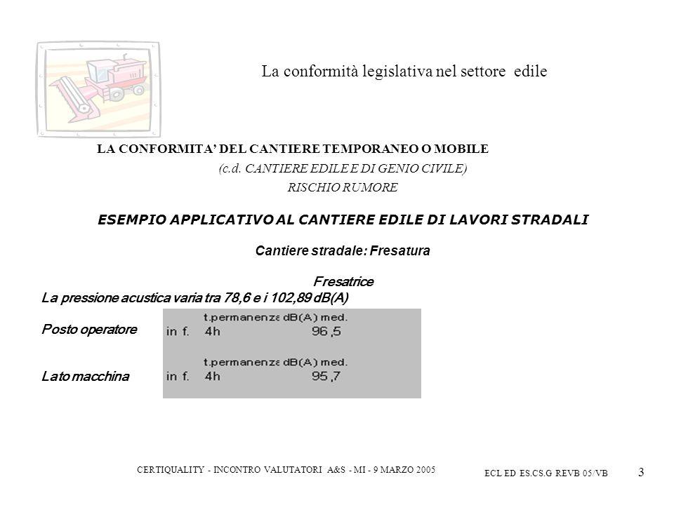 CERTIQUALITY - INCONTRO VALUTATORI A&S - MI - 9 MARZO 2005 ECL ED ES.CS.G REVB 05/VB 3 La conformità legislativa nel settore edile LA CONFORMITA DEL CANTIERE TEMPORANEO O MOBILE (c.d.