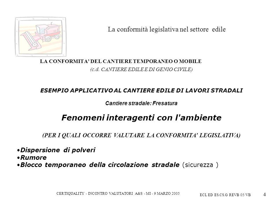 CERTIQUALITY - INCONTRO VALUTATORI A&S - MI - 9 MARZO 2005 ECL ED ES.CS.G REVB 05/VB 4 La conformità legislativa nel settore edile LA CONFORMITA DEL CANTIERE TEMPORANEO O MOBILE (c.d.