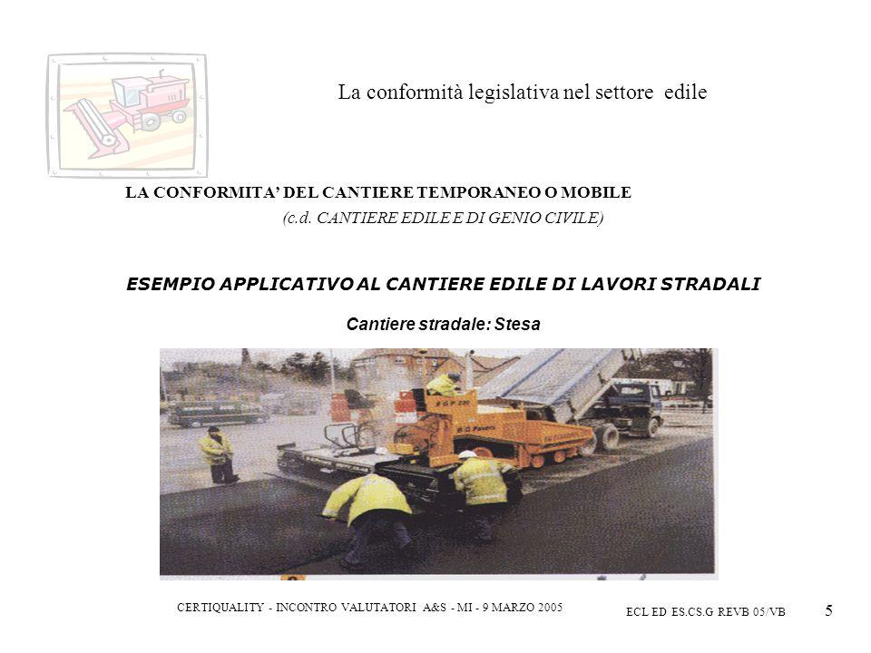 CERTIQUALITY - INCONTRO VALUTATORI A&S - MI - 9 MARZO 2005 ECL ED ES.CS.G REVB 05/VB 5 La conformità legislativa nel settore edile LA CONFORMITA DEL CANTIERE TEMPORANEO O MOBILE (c.d.