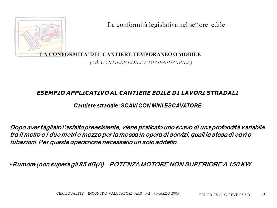 CERTIQUALITY - INCONTRO VALUTATORI A&S - MI - 9 MARZO 2005 ECL ED ES.CS.G REVB 05/VB 9 La conformità legislativa nel settore edile LA CONFORMITA DEL CANTIERE TEMPORANEO O MOBILE (c.d.