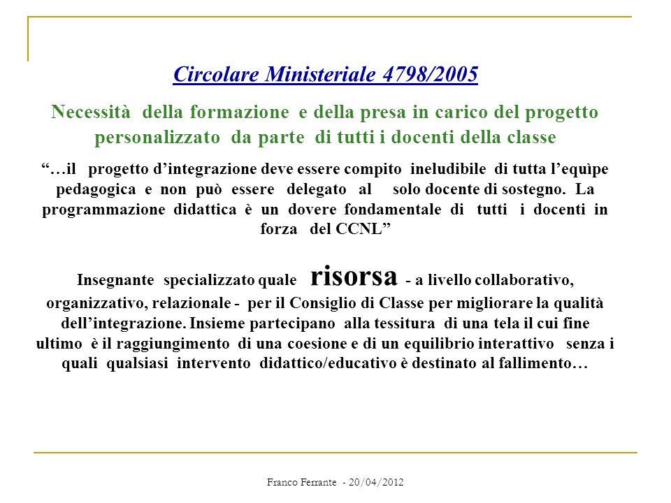 Franco Ferrante - 20/04/2012 Circolare Ministeriale 4798/2005 Necessità della formazione e della presa in carico del progetto personalizzato da parte