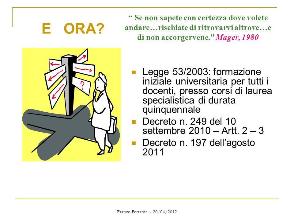 Franco Ferrante - 20/04/2012 Se non sapete con certezza dove volete andare…rischiate di ritrovarvi altrove…e di non accorgervene. Mager, 1980 E ORA? L