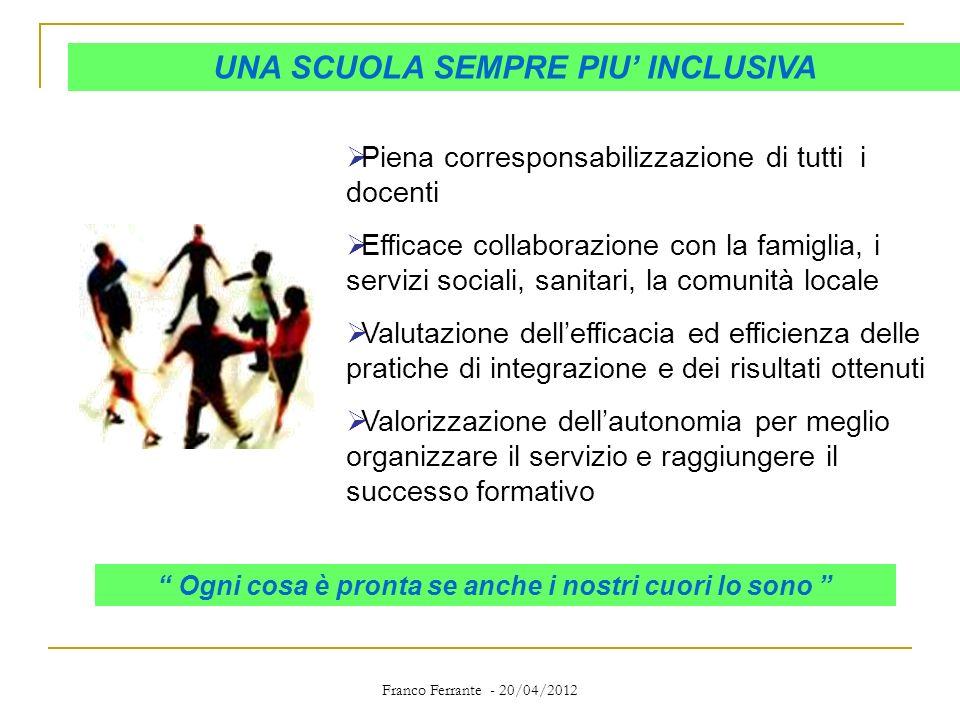 Franco Ferrante - 20/04/2012 UNA SCUOLA SEMPRE PIU INCLUSIVA Piena corresponsabilizzazione di tutti i docenti Efficace collaborazione con la famiglia,