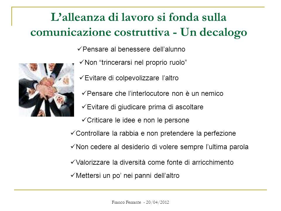 Franco Ferrante - 20/04/2012 Lalleanza di lavoro si fonda sulla comunicazione costruttiva - Un decalogo Evitare di colpevolizzare laltro Pensare che l