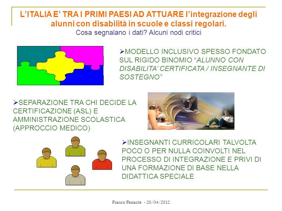 Franco Ferrante - 20/04/2012 MODELLO INCLUSIVO SPESSO FONDATO SUL RIGIDO BINOMIO ALUNNO CON DISABILITA CERTIFICATA / INSEGNANTE DI SOSTEGNO SEPARAZION