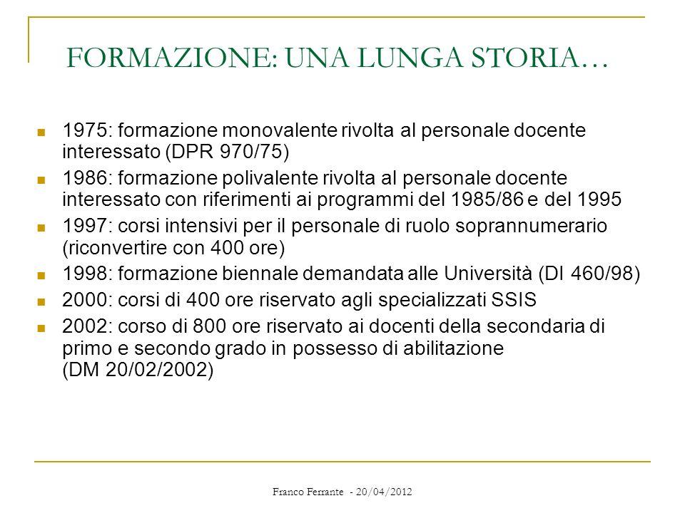 Franco Ferrante - 20/04/2012 FORMAZIONE: UNA LUNGA STORIA… 1975: formazione monovalente rivolta al personale docente interessato (DPR 970/75) 1986: fo