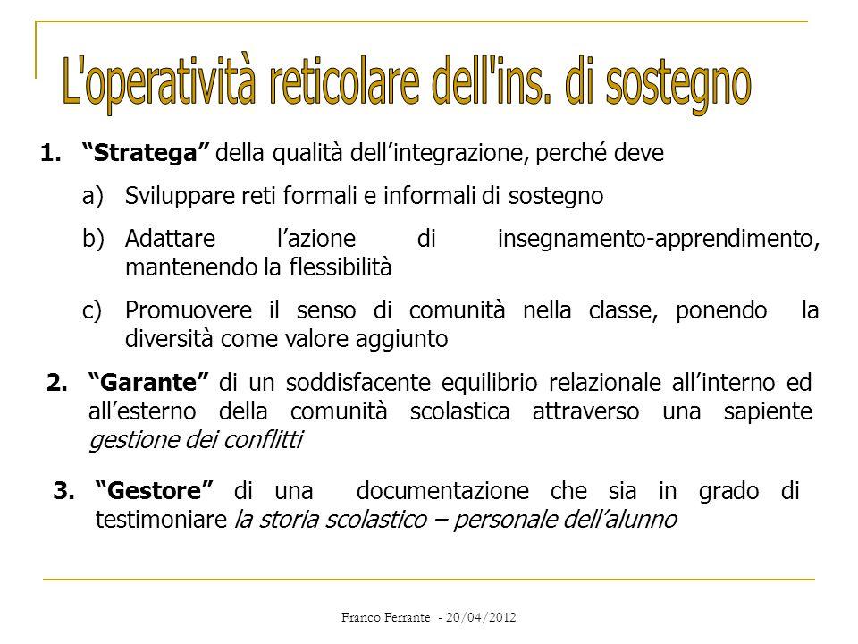 Franco Ferrante - 20/04/2012 1.Stratega della qualità dellintegrazione, perché deve a)Sviluppare reti formali e informali di sostegno b)Adattare lazio