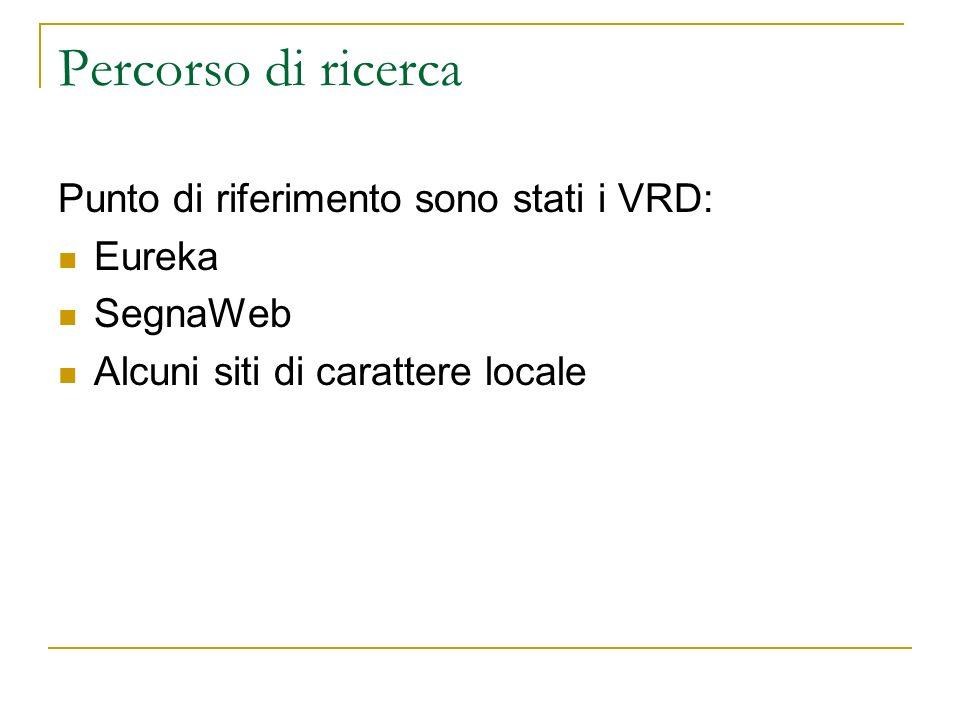 Percorso di ricerca Punto di riferimento sono stati i VRD: Eureka SegnaWeb Alcuni siti di carattere locale