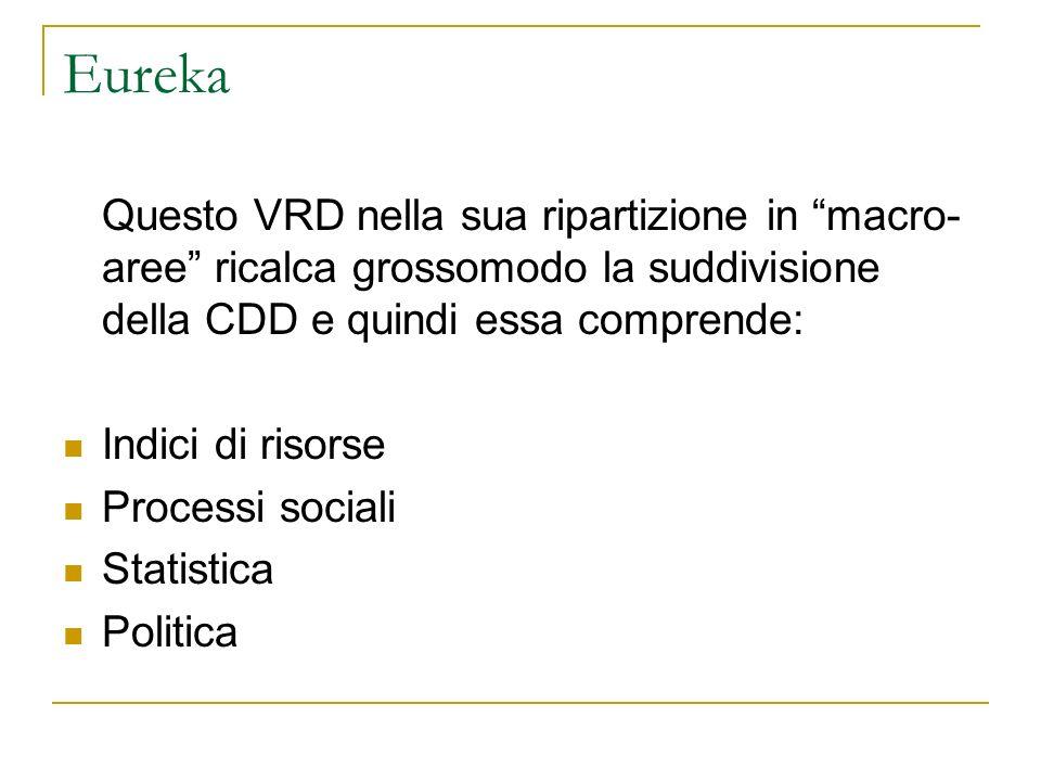 Eureka Questo VRD nella sua ripartizione in macro- aree ricalca grossomodo la suddivisione della CDD e quindi essa comprende: Indici di risorse Processi sociali Statistica Politica
