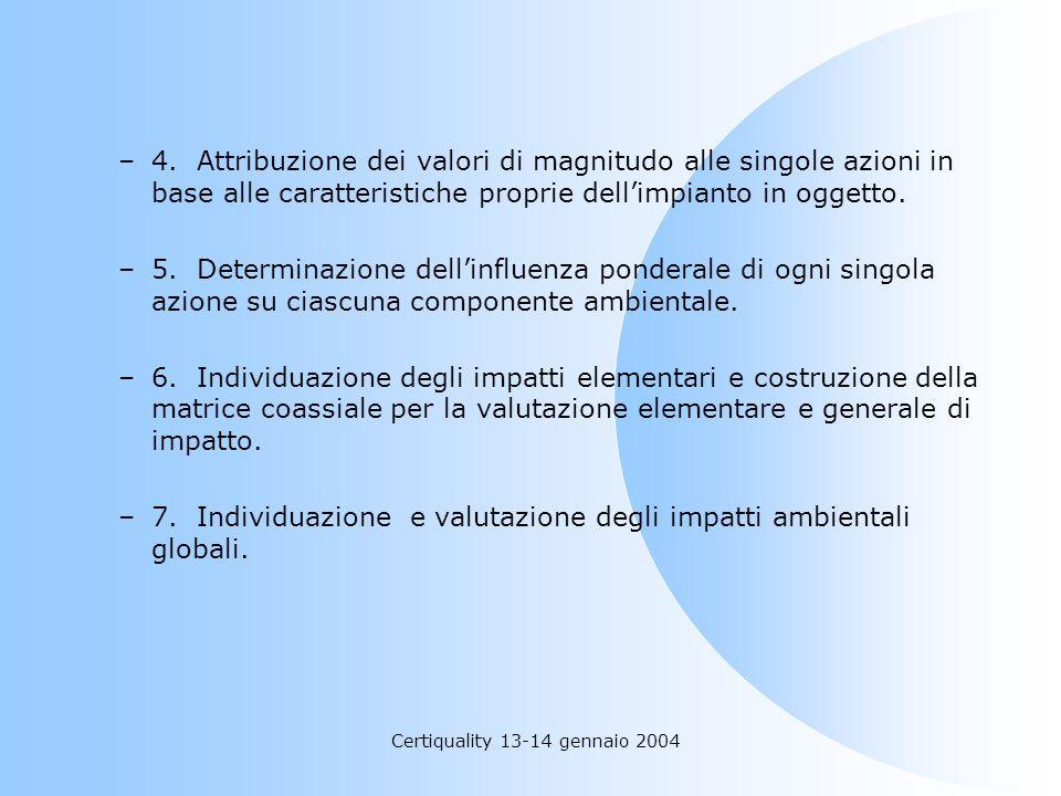 Certiquality 13-14 gennaio 2004 –4. Attribuzione dei valori di magnitudo alle singole azioni in base alle caratteristiche proprie dellimpianto in ogge