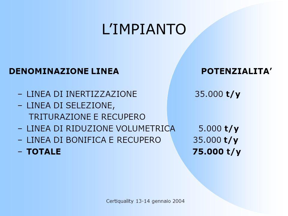 Certiquality 13-14 gennaio 2004 LIMPIANTO DENOMINAZIONE LINEA POTENZIALITA –LINEA DI INERTIZZAZIONE 35.000 t/y –LINEA DI SELEZIONE, TRITURAZIONE E REC