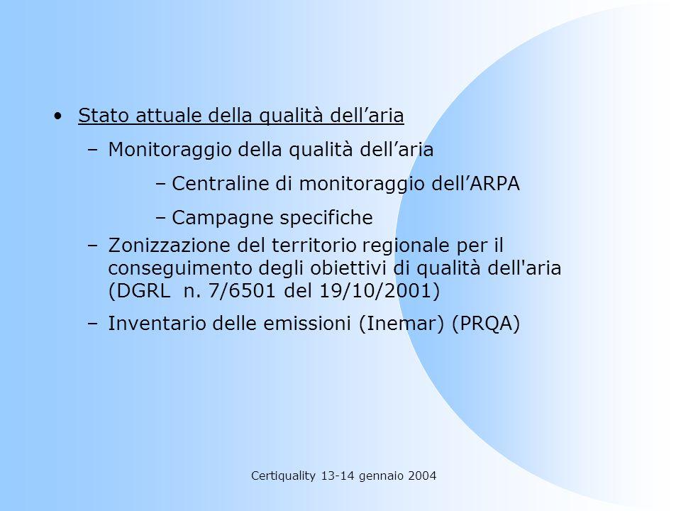 Certiquality 13-14 gennaio 2004 Stato attuale della qualità dellaria –Monitoraggio della qualità dellaria –Centraline di monitoraggio dellARPA –Campag