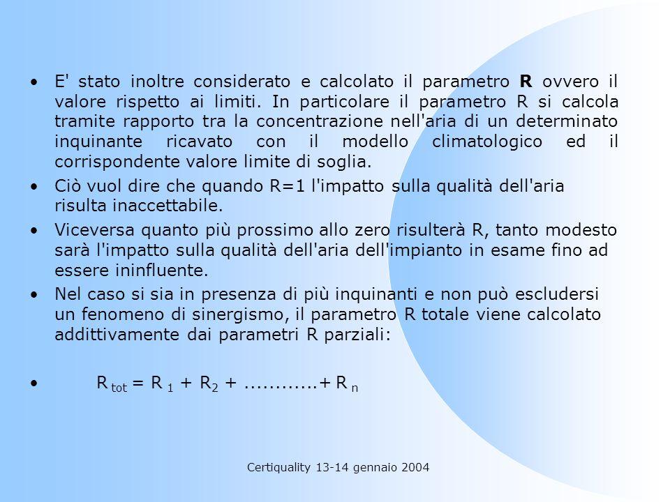 Certiquality 13-14 gennaio 2004 E' stato inoltre considerato e calcolato il parametro R ovvero il valore rispetto ai limiti. In particolare il paramet