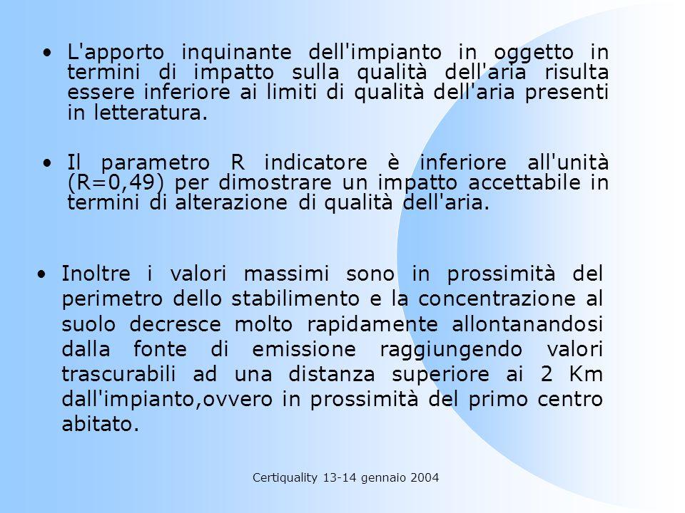 Certiquality 13-14 gennaio 2004 L'apporto inquinante dell'impianto in oggetto in termini di impatto sulla qualità dell'aria risulta essere inferiore a