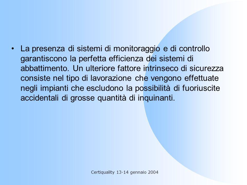 Certiquality 13-14 gennaio 2004 La presenza di sistemi di monitoraggio e di controllo garantiscono la perfetta efficienza dei sistemi di abbattimento.