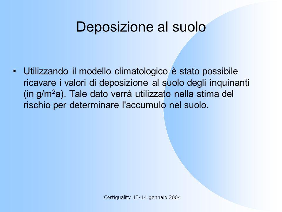Certiquality 13-14 gennaio 2004 Deposizione al suolo Utilizzando il modello climatologico è stato possibile ricavare i valori di deposizione al suolo