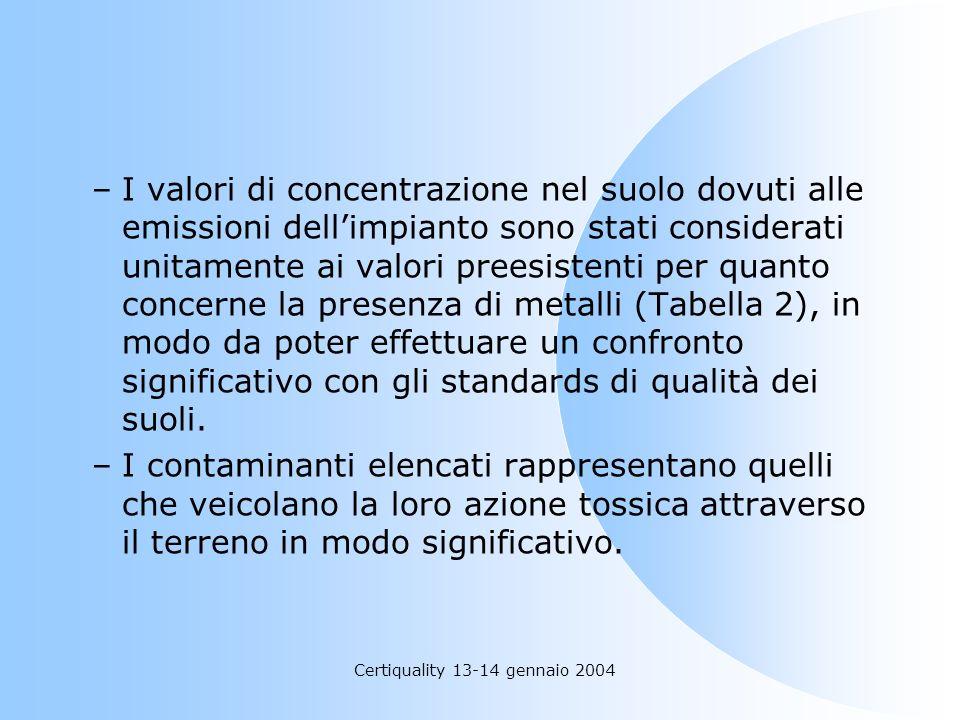 Certiquality 13-14 gennaio 2004 –I valori di concentrazione nel suolo dovuti alle emissioni dellimpianto sono stati considerati unitamente ai valori p