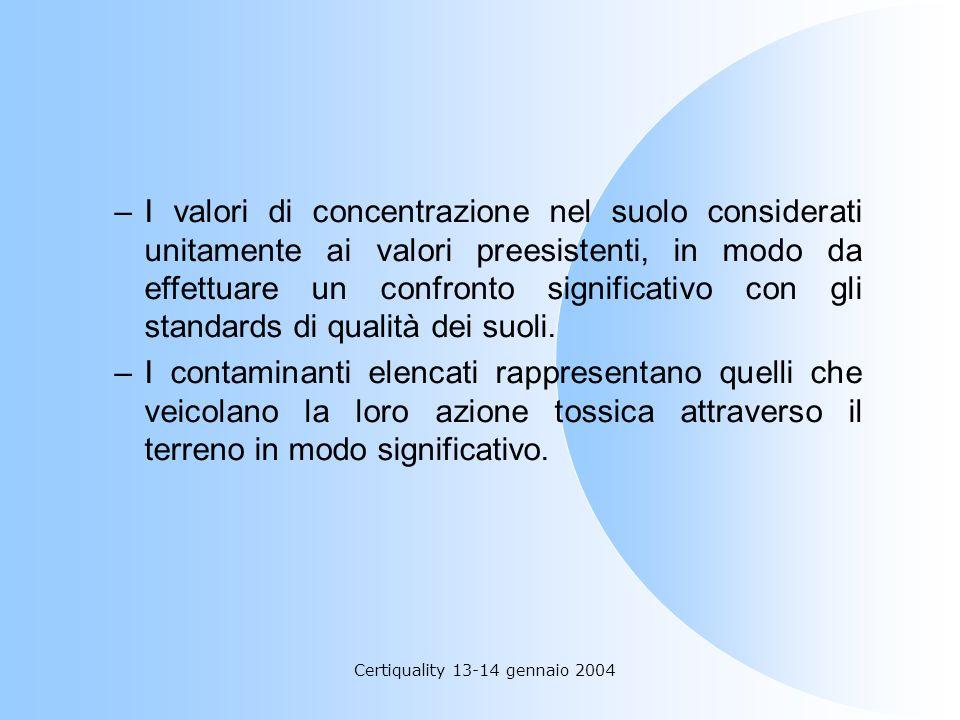 Certiquality 13-14 gennaio 2004 –I valori di concentrazione nel suolo considerati unitamente ai valori preesistenti, in modo da effettuare un confront