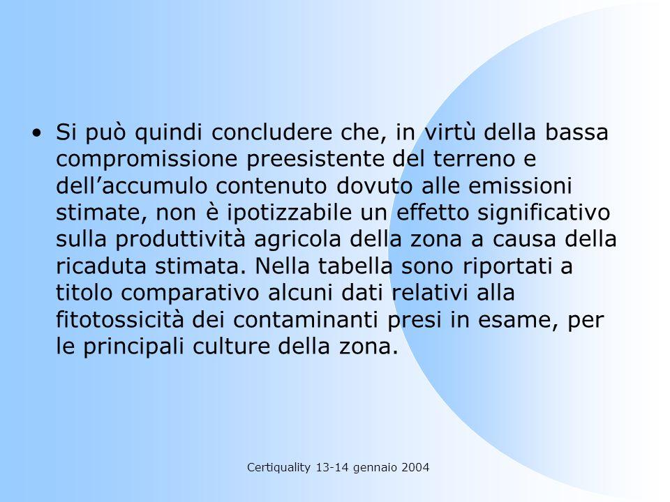Certiquality 13-14 gennaio 2004 Si può quindi concludere che, in virtù della bassa compromissione preesistente del terreno e dellaccumulo contenuto do