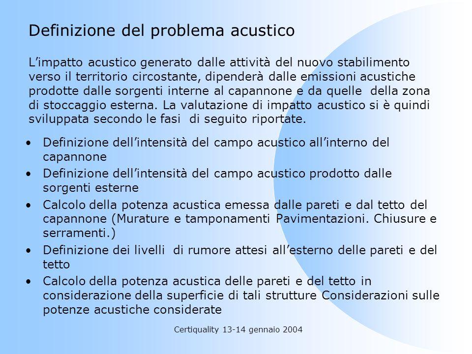Certiquality 13-14 gennaio 2004 Definizione del problema acustico Limpatto acustico generato dalle attività del nuovo stabilimento verso il territorio