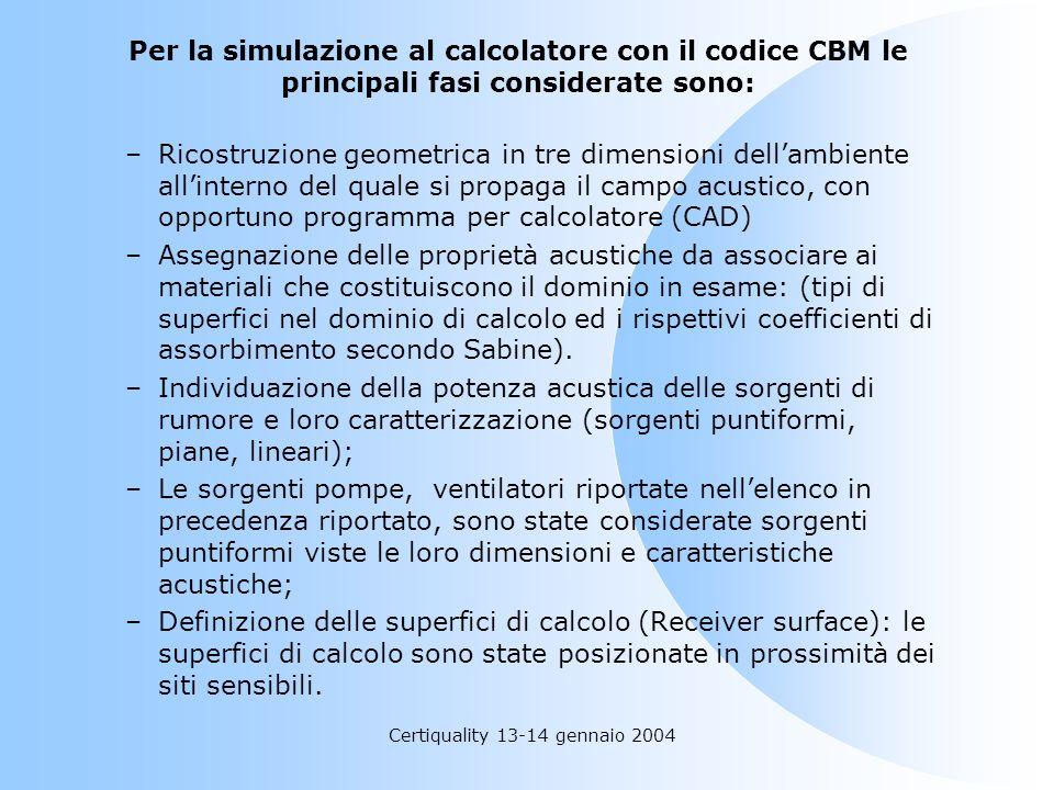 Certiquality 13-14 gennaio 2004 Per la simulazione al calcolatore con il codice CBM le principali fasi considerate sono: –Ricostruzione geometrica in