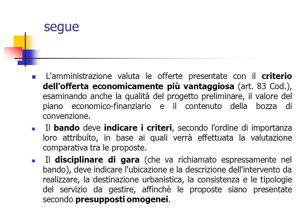 Soggetti ammessi Art.153 c.