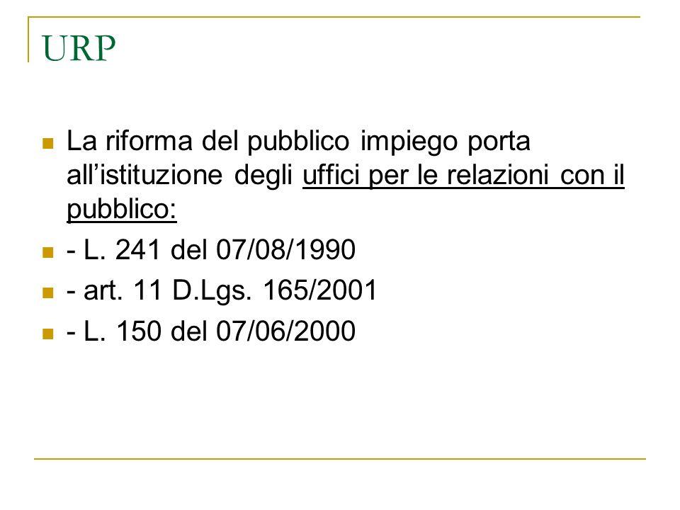 URP La riforma del pubblico impiego porta allistituzione degli uffici per le relazioni con il pubblico: - L. 241 del 07/08/1990 - art. 11 D.Lgs. 165/2