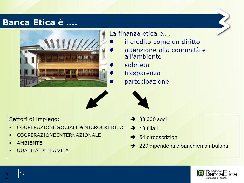 13 2 Banca Etica è …. Settori di impiego: COOPERAZIONE SOCIALE e MICROCREDITO COOPERAZIONE INTERNAZIONALE AMBIENTE QUALITA DELLA VITA 33000 soci 13 fi